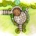 round-garden-design